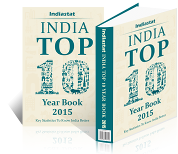 Indiastat India Top 10 Yearbook 2015